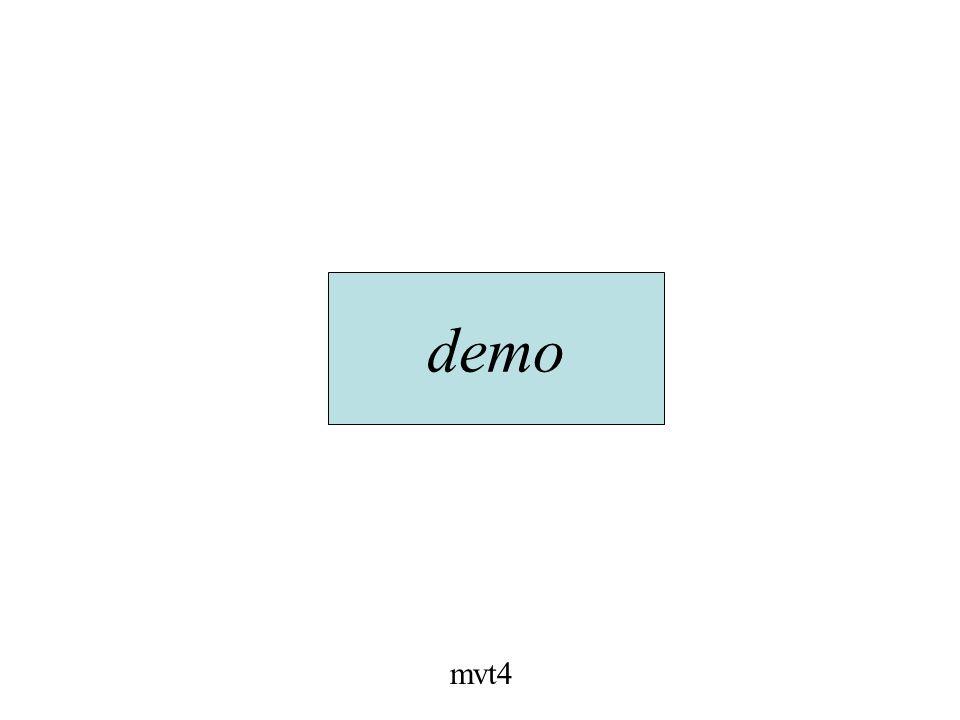 Demo mvt4 demo