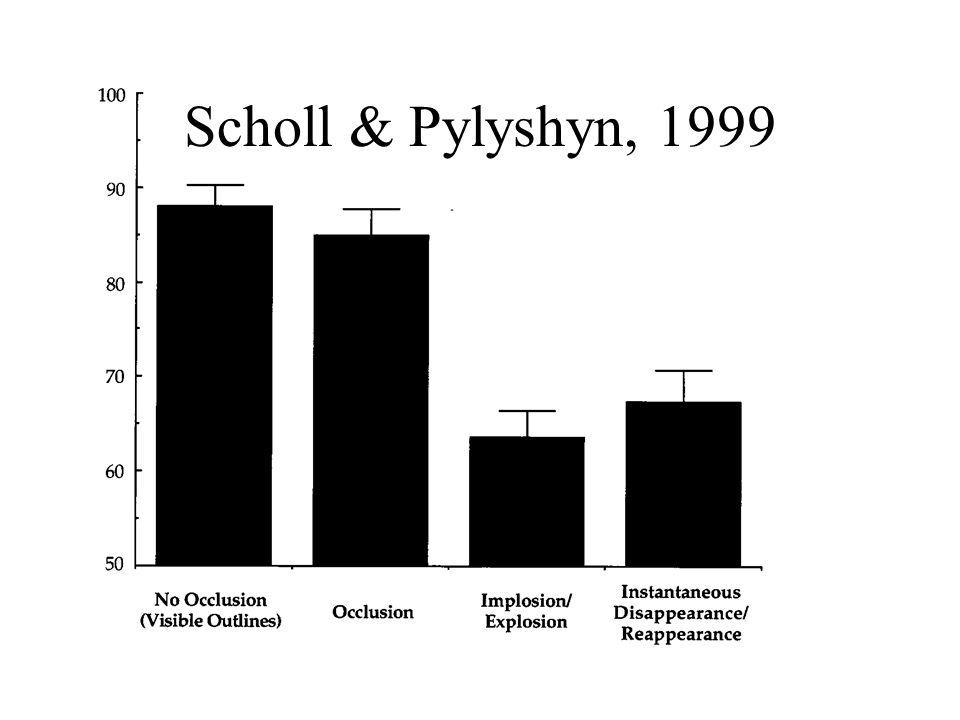 Scholl & Pylyshyn, 1999