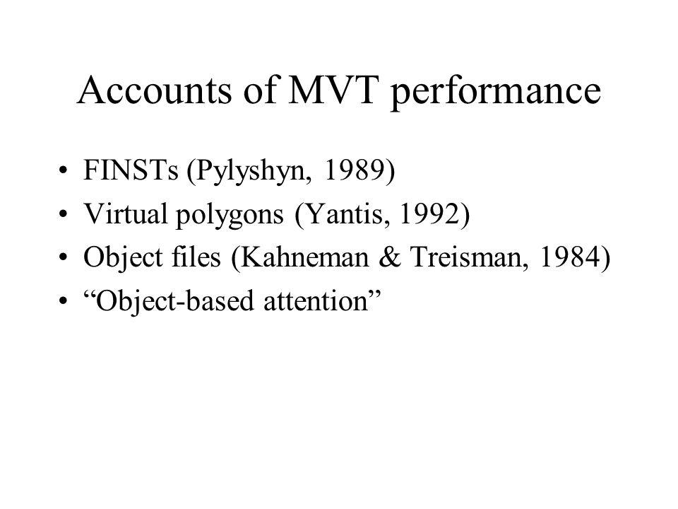 Accounts of MVT performance FINSTs (Pylyshyn, 1989) Virtual polygons (Yantis, 1992) Object files (Kahneman & Treisman, 1984) Object-based attention