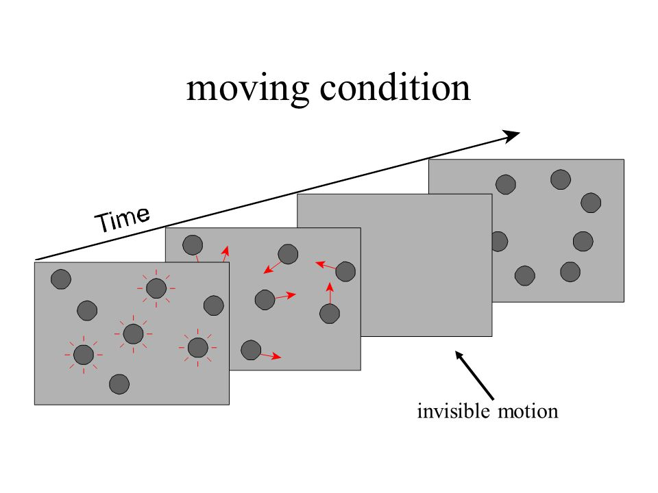 moving condition invisible motion