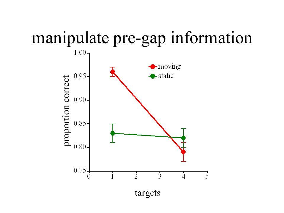 manipulate pre-gap information