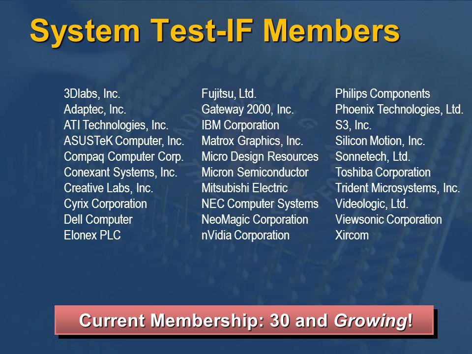 System Test-IF Members Philips Components Phoenix Technologies, Ltd.