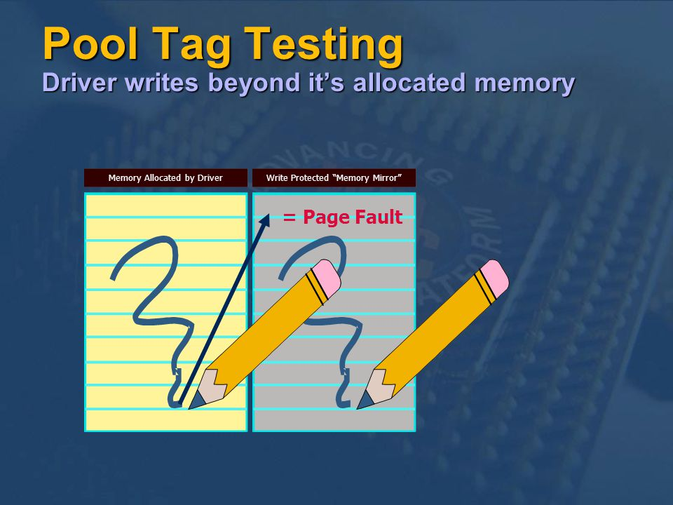 Pool Tag Testing Driver writes beyond its allocated memory = Page Fault Memory Allocated by DriverWrite Protected Memory Mirror