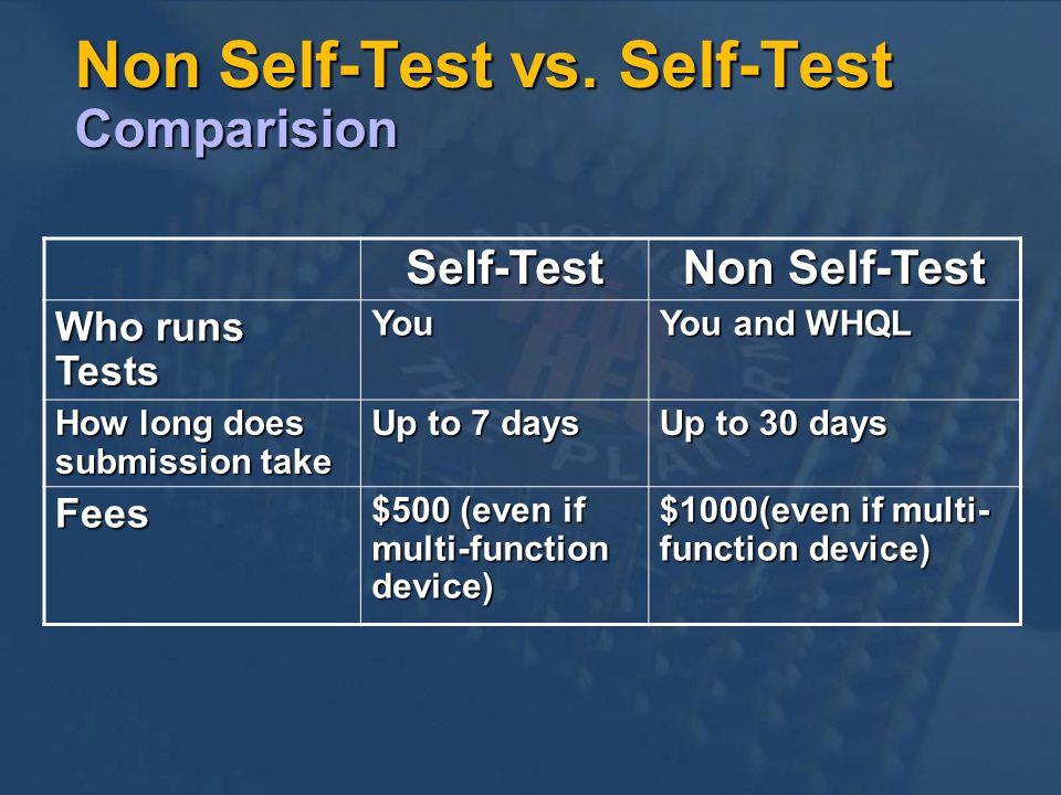 Non Self-Test vs.