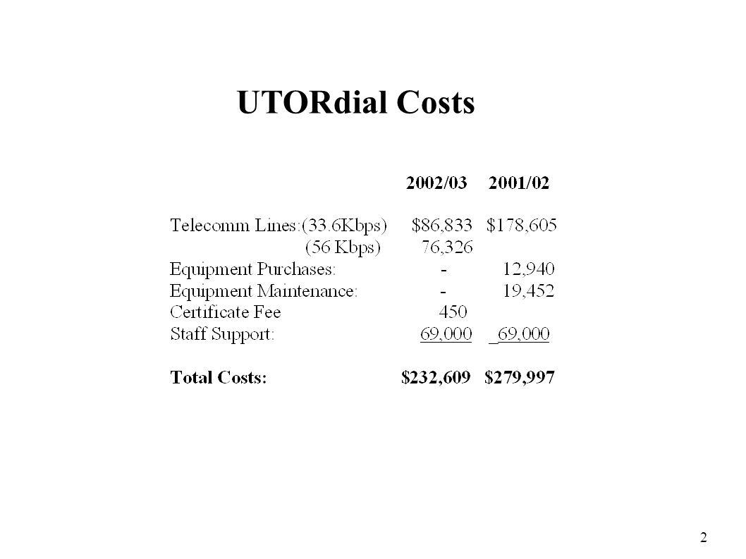 2 UTORdial Costs