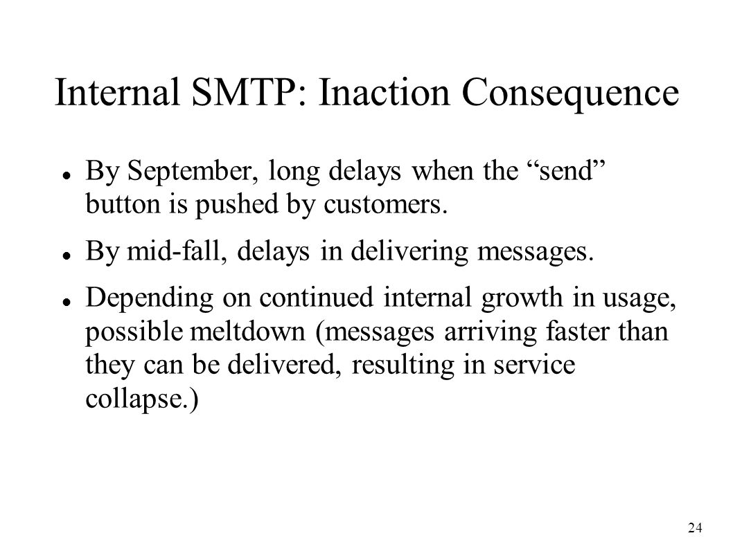 24 Internal SMTP: Inaction Consequence By September, long delays when the send button is pushed by customers.