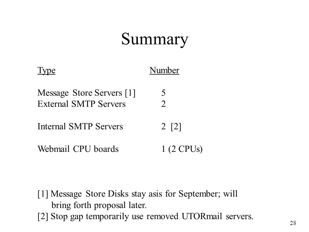 28 Summary TypeNumber Message Store Servers [1] 5 External SMTP Servers 2 Internal SMTP Servers 2 [2] Webmail CPU boards 1 (2 CPUs) [1] Message Store Disks stay asis for September; will bring forth proposal later.