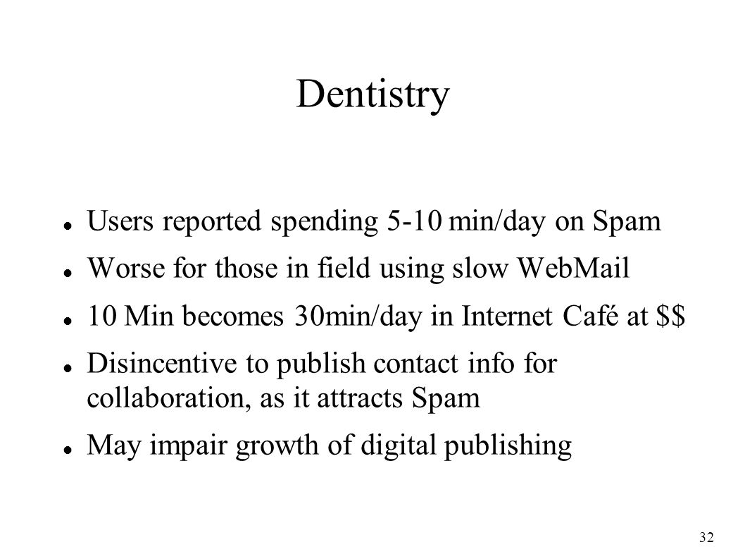 32 Dentistry Users reported spending 5-10 min/day on Spam Worse for those in field using slow WebMail 10 Min becomes 30min/day in Internet Café at $$ Disincentive to publish contact info for collaboration, as it attracts Spam May impair growth of digital publishing
