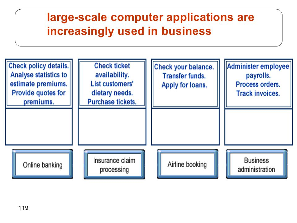 119 large-scale computer applications are increasingly used in business