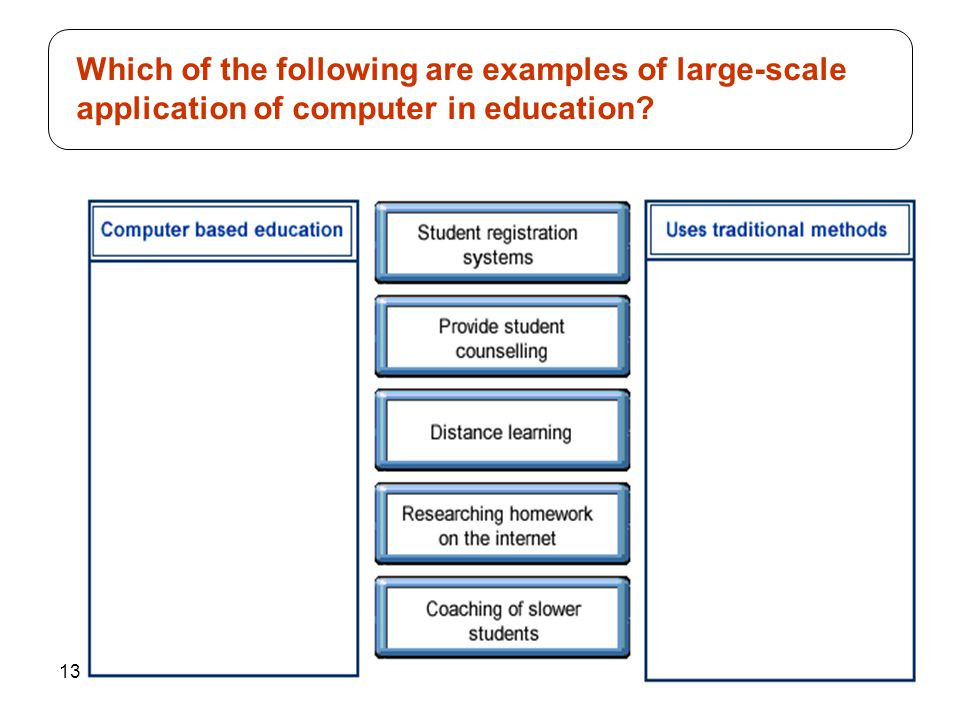 137 Which of the following are examples of large-scale application of computer in education?