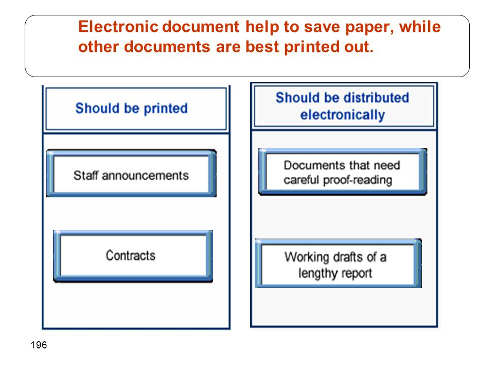 196 Electronic document help to save paper, while other documents are best printed out.