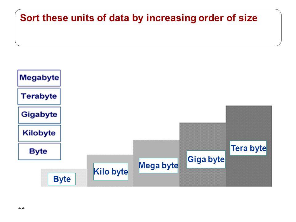 22 Sort these units of data by increasing order of size Byte Tera byte Giga byte Mega byte Kilo byte
