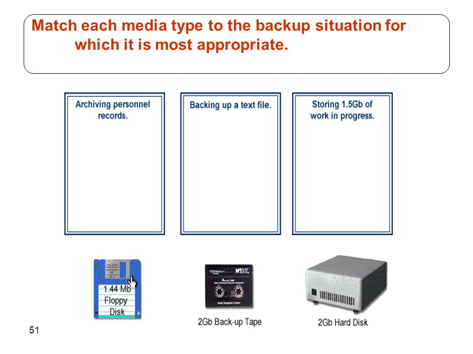 51 Match each media type to the backup situation for which it is most appropriate.