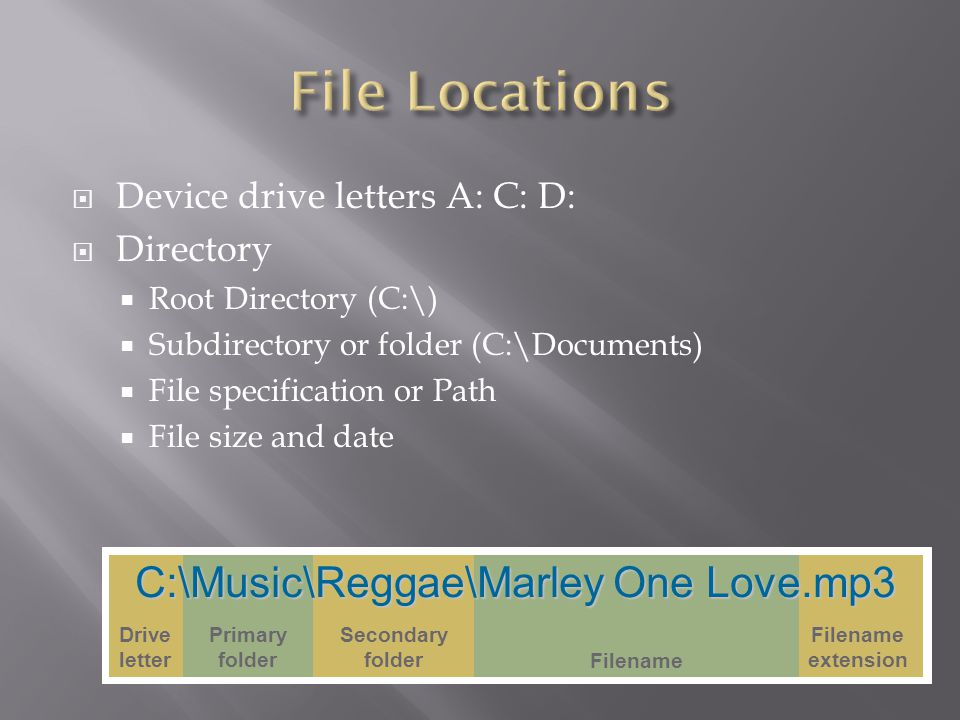 Device drive letters A: C: D: Directory Root Directory (C:\) Subdirectory or folder (C:\Documents) File specification or Path File size and date Filename extensionFilename Secondary folder Primary folder Drive letter C:\Music\Reggae\Marley One Love.mp3
