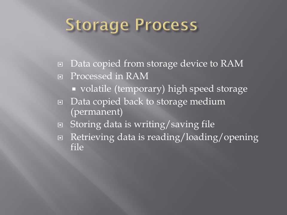 Data copied from storage device to RAM Processed in RAM volatile (temporary) high speed storage Data copied back to storage medium (permanent) Storing data is writing/saving file Retrieving data is reading/loading/opening file