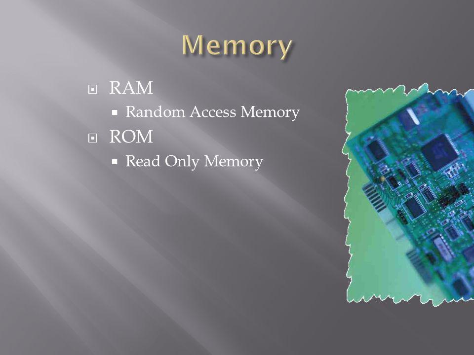 RAM Random Access Memory ROM Read Only Memory