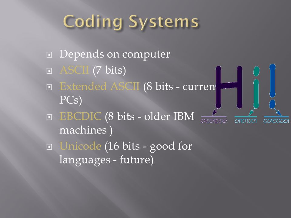 Depends on computer ASCII (7 bits) Extended ASCII (8 bits - current PCs) EBCDIC (8 bits - older IBM machines ) Unicode (16 bits - good for languages - future)