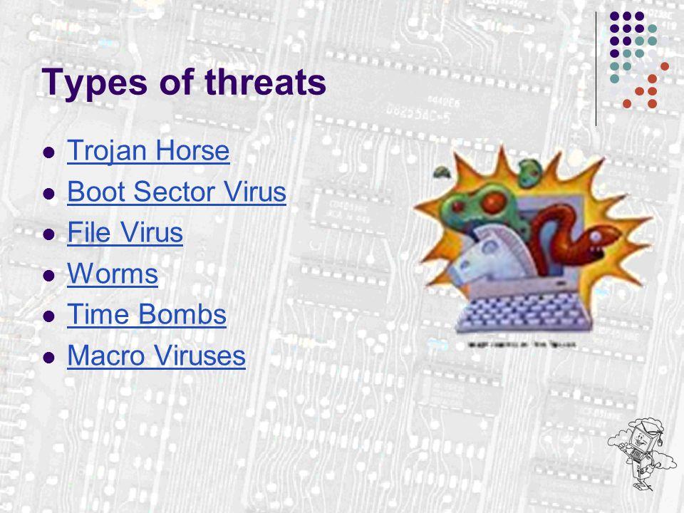 Types of threats Trojan Horse Boot Sector Virus File Virus Worms Time Bombs Macro Viruses