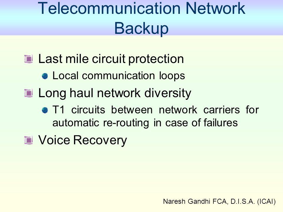Naresh Gandhi FCA, D.I.S.A. (ICAI) Telecommunication Network Backup Last mile circuit protection Local communication loops Long haul network diversity
