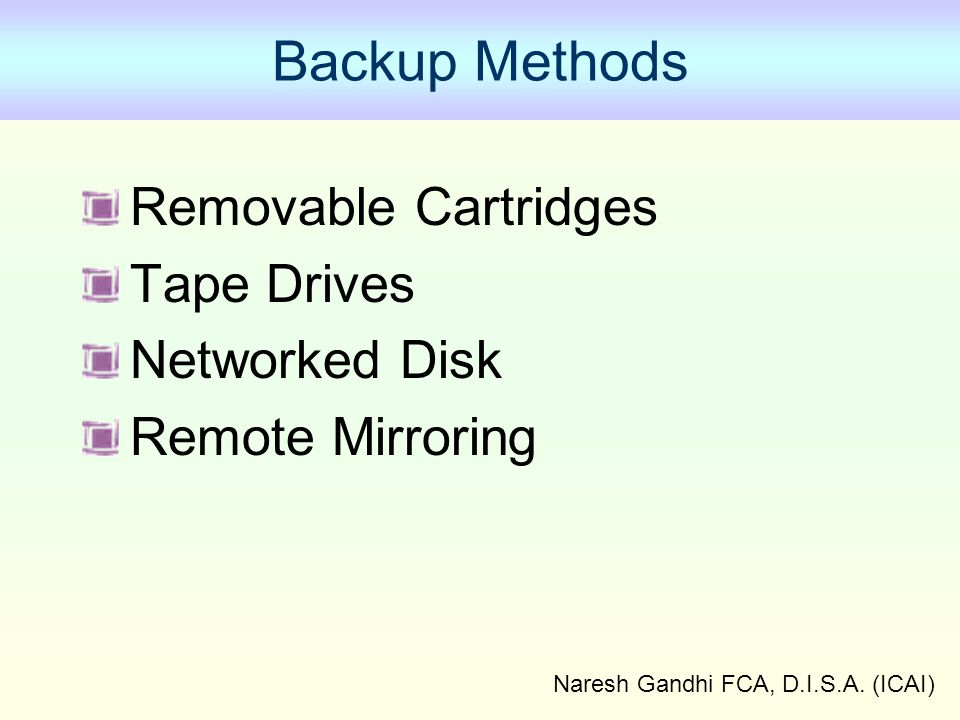 Naresh Gandhi FCA, D.I.S.A. (ICAI) Removable Cartridges Tape Drives Networked Disk Remote Mirroring Backup Methods