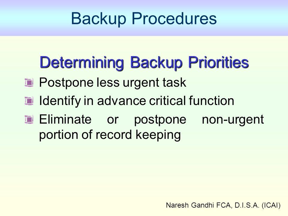 Naresh Gandhi FCA, D.I.S.A. (ICAI) Backup Procedures Determining Backup Priorities Postpone less urgent task Identify in advance critical function Eli