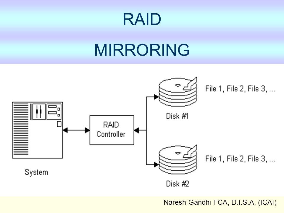Naresh Gandhi FCA, D.I.S.A. (ICAI) RAID MIRRORING