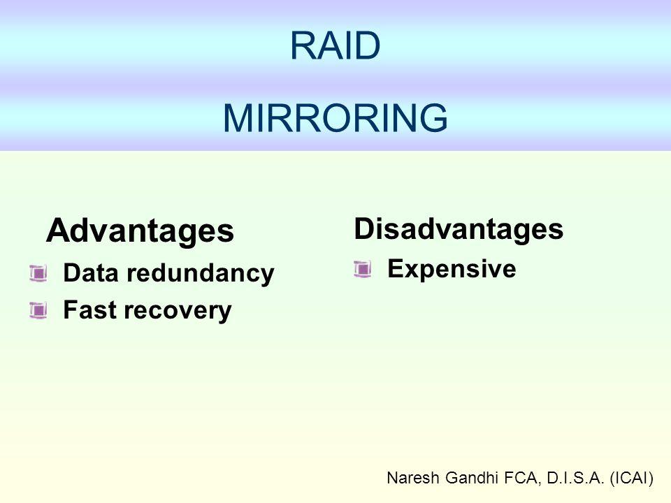 Naresh Gandhi FCA, D.I.S.A. (ICAI) RAID MIRRORING Advantages Data redundancy Fast recovery Disadvantages Expensive
