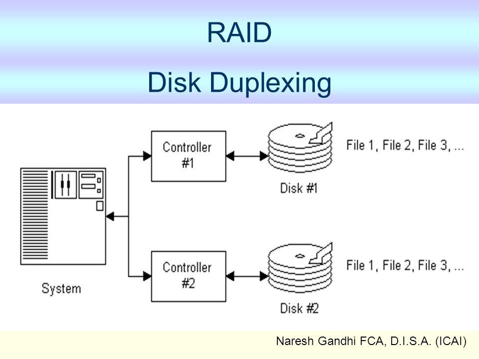 Naresh Gandhi FCA, D.I.S.A. (ICAI) RAID Disk Duplexing