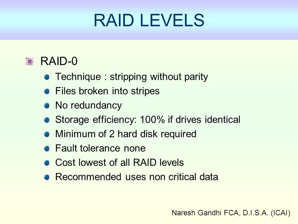 Naresh Gandhi FCA, D.I.S.A. (ICAI) RAID-0 Technique : stripping without parity Files broken into stripes No redundancy Storage efficiency: 100% if dri