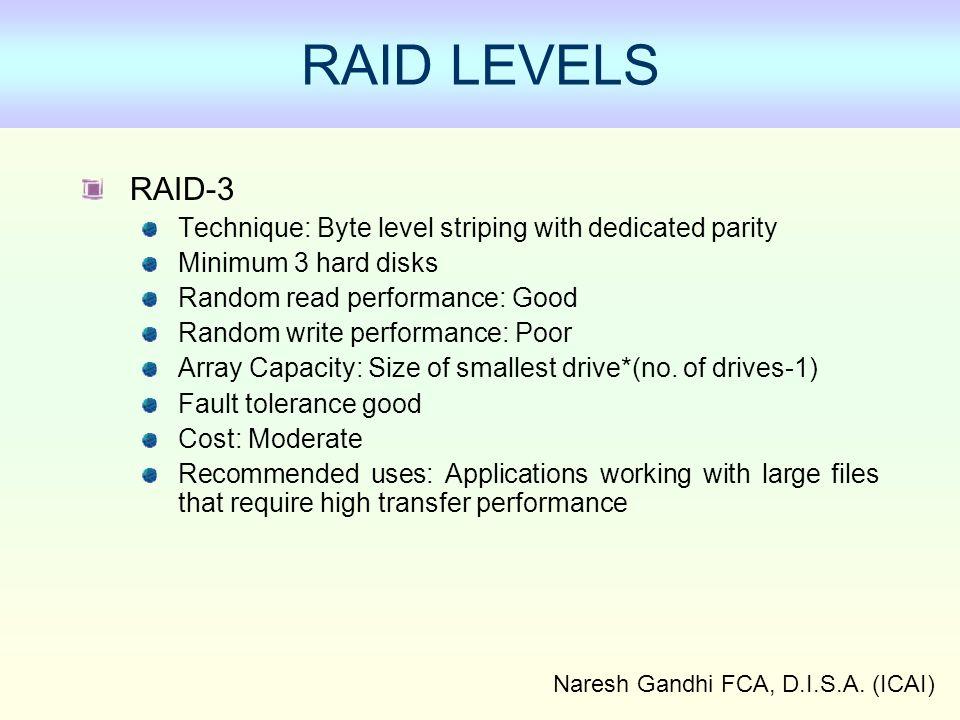 Naresh Gandhi FCA, D.I.S.A. (ICAI) RAID-3 Technique: Byte level striping with dedicated parity Minimum 3 hard disks Random read performance: Good Rand