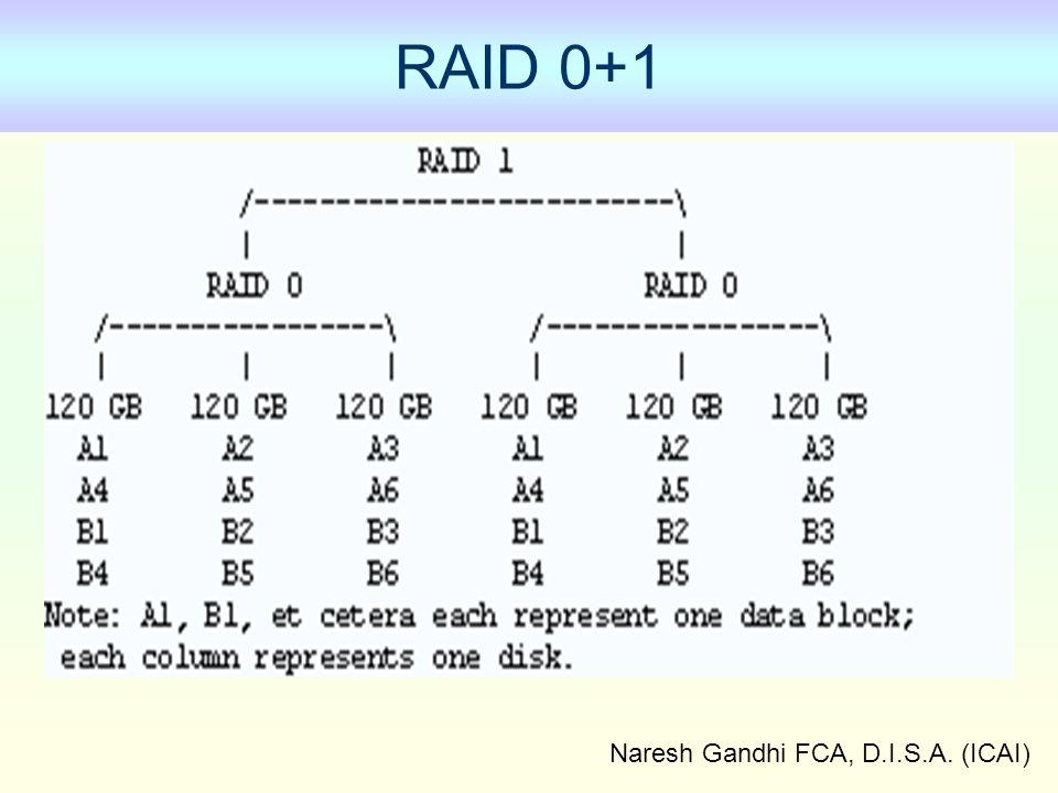 Naresh Gandhi FCA, D.I.S.A. (ICAI) RAID 0+1