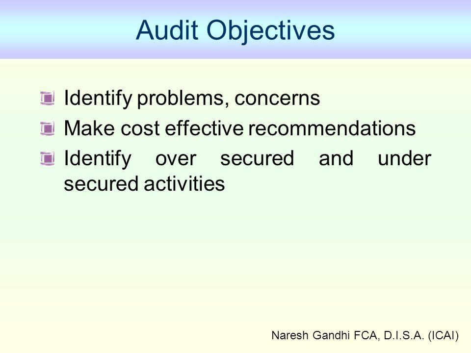 Naresh Gandhi FCA, D.I.S.A. (ICAI) Audit Objectives Identify problems, concerns Make cost effective recommendations Identify over secured and under se