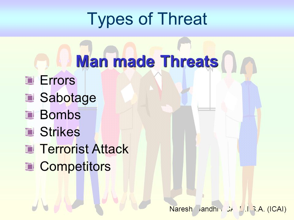 Naresh Gandhi FCA, D.I.S.A. (ICAI) Types of Threat Man made Threats Errors Sabotage Bombs Strikes Terrorist Attack Competitors