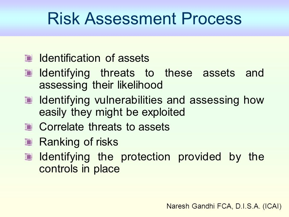 Naresh Gandhi FCA, D.I.S.A. (ICAI) Risk Assessment Process Identification of assets Identifying threats to these assets and assessing their likelihood