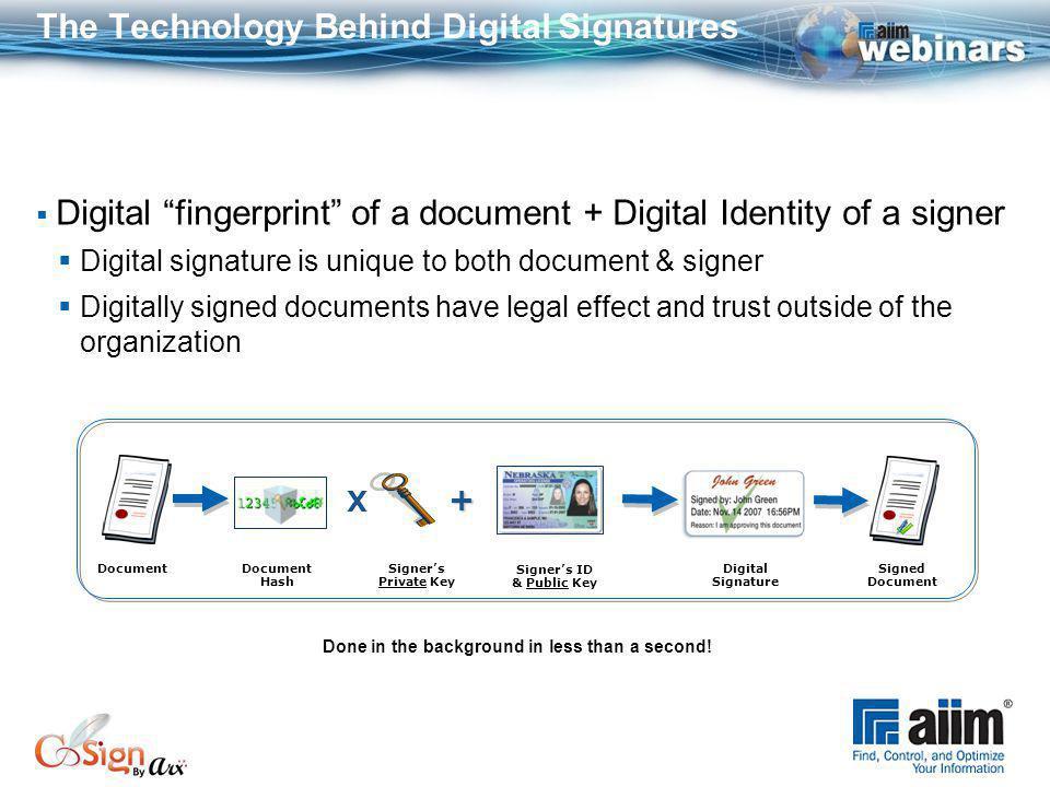 Why Digital Signatures?