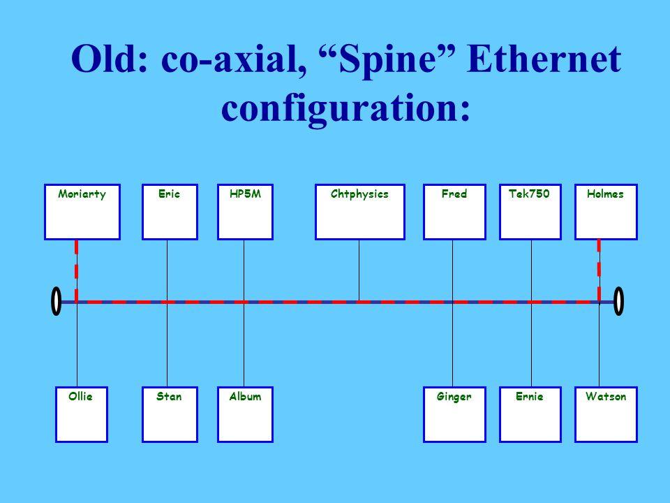 Old: co-axial, Spine Ethernet configuration: HP5MChtphysicsFredHolmesTek750 ErnieGingerOllieAlbumStan MoriartyEric Watson