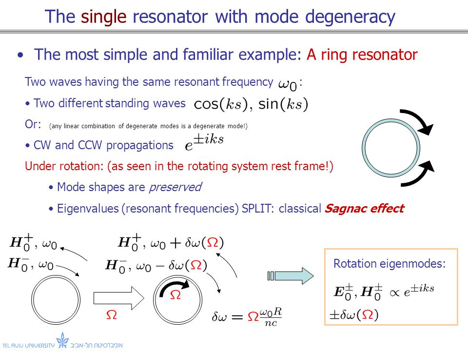 Two waves having the same resonant frequency : Two different standing waves Or: (any linear combination of degenerate modes is a degenerate mode!) CW and CCW propagations Under rotation: (as seen in the rotating system rest frame!) Mode shapes are preserved Eigenvalues (resonant frequencies) SPLIT: classical Sagnac effect The single resonator with mode degeneracy The most simple and familiar example: A ring resonator Rotation eigenmodes: