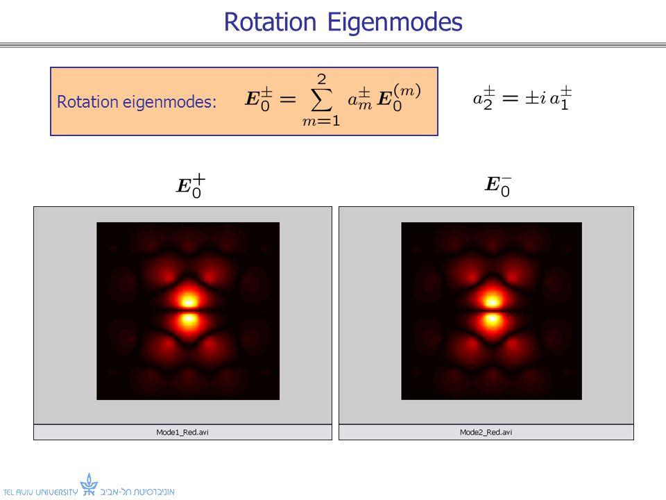 Rotation Eigenmodes Rotation eigenmodes: