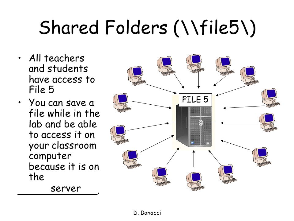 D. Bonacci Shared Folders (\\file5\) FILE 5 All teachers and students have access to File 5 You can save a file while in the lab and be able to access