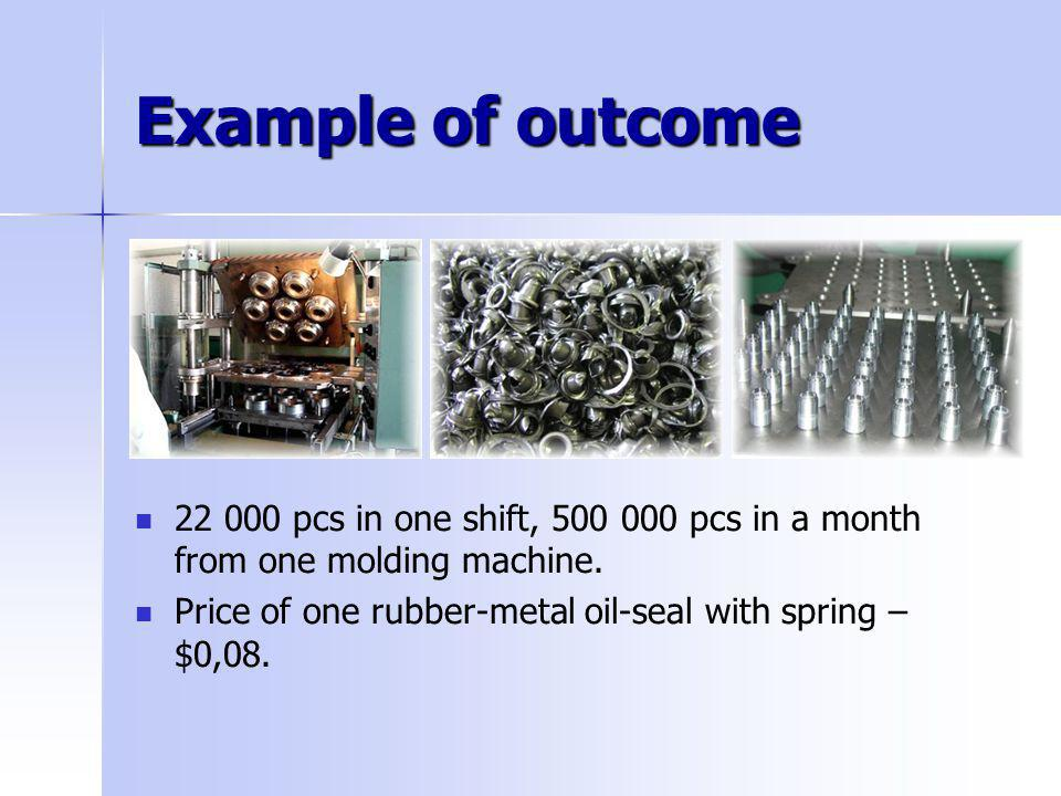 Example of outcome 22 000 pcs in one shift, 500 000 pcs in a month from one molding machine. Price of one rubber-metal oil-seal with spring – $0,08.
