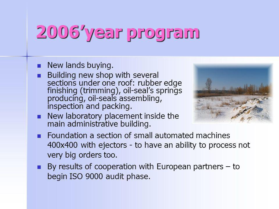 2006year program New lands buying.