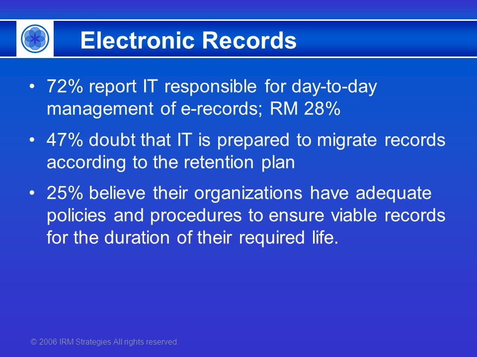 © 2006 IRM Strategies All rights reserved. Electronic Records 72% report IT responsible for day-to-day management of e-records; RM 28% 47% doubt that