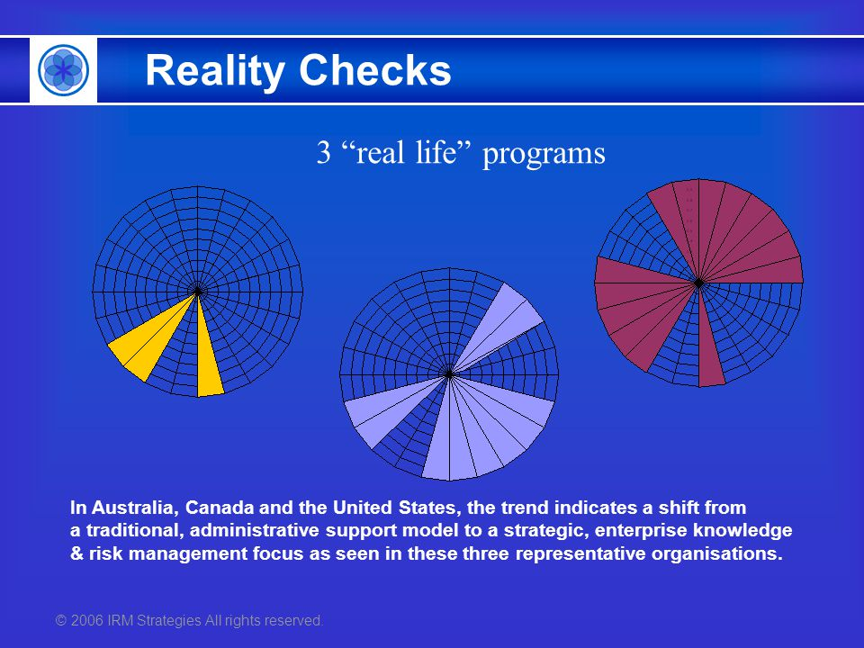 Reality Checks 3 real life programs In Australia, Canada and the United States, the trend indicates a shift from a traditional, administrative support model to a strategic, enterprise knowledge & risk management focus as seen in these three representative organisations.