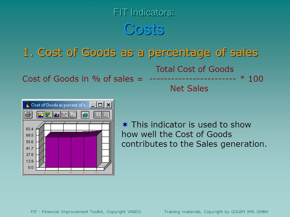 FIT - Financial Improvement Toolkit, Copyright UNIDO Training materials, Copyright by GOLEM IMS GMBH FIT Indicators: Costs 1.