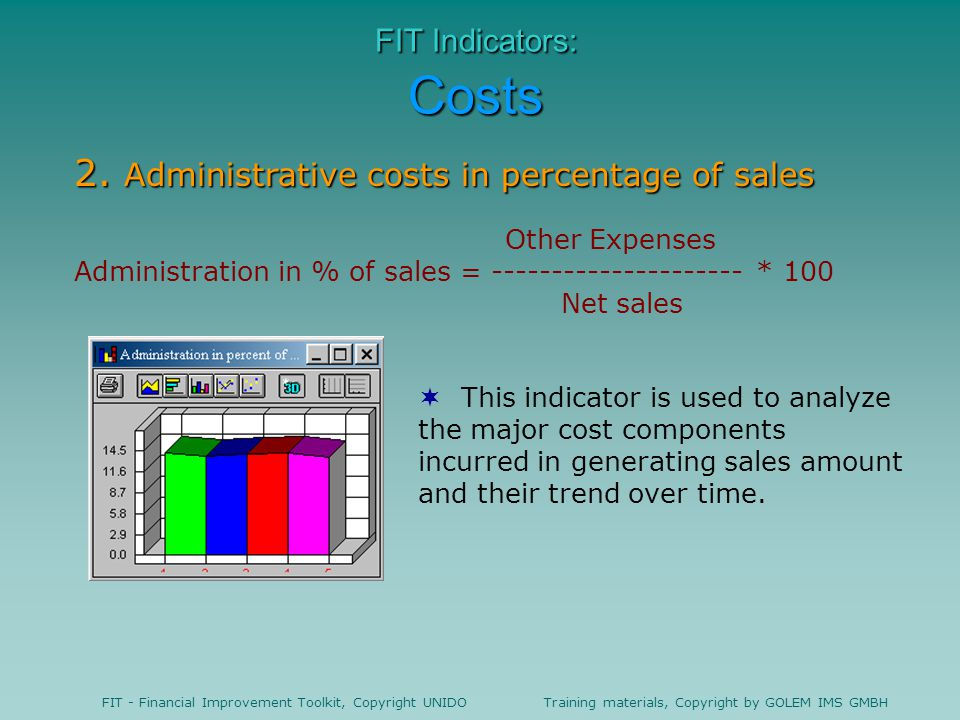 FIT - Financial Improvement Toolkit, Copyright UNIDO Training materials, Copyright by GOLEM IMS GMBH FIT Indicators: Costs 2.