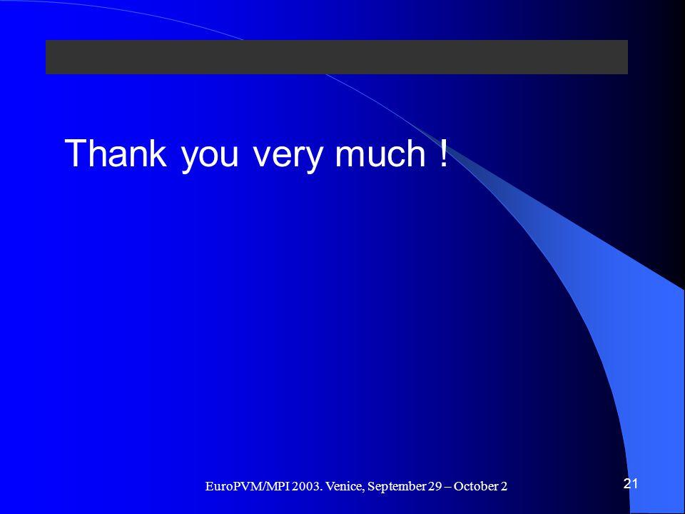 EuroPVM/MPI 2003. Venice, September 29 – October 2 21 Thank you very much !