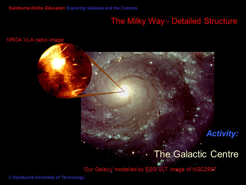 The Milky Way - Detailed Structure Swinburne Online Education Exploring Galaxies and the Cosmos © Swinburne University of Technology Activity: The Gal
