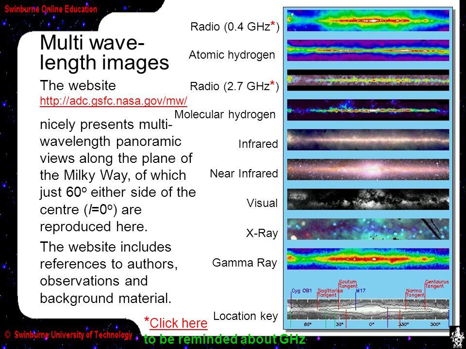 Radio (0.4 GHz * ) Atomic hydrogen Radio (2.7 GHz * ) Molecular hydrogen Infrared Near Infrared Visual X-Ray Gamma Ray Location key Multi wave- length