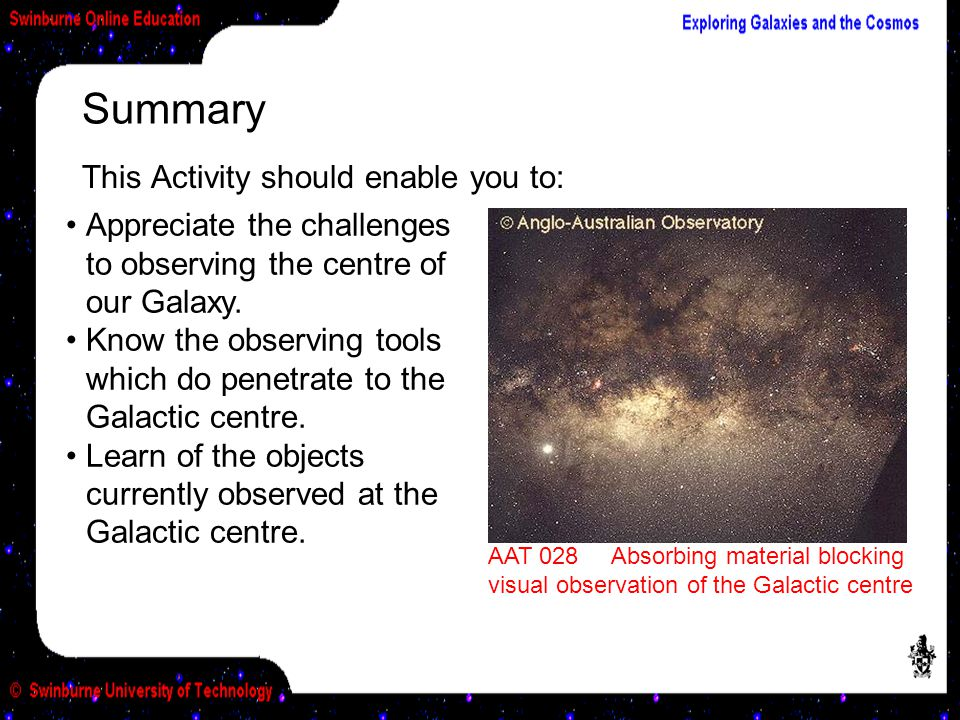 Appreciate the challenges to observing the centre of our Galaxy. Know the observing tools which do penetrate to the Galactic centre. Learn of the obje
