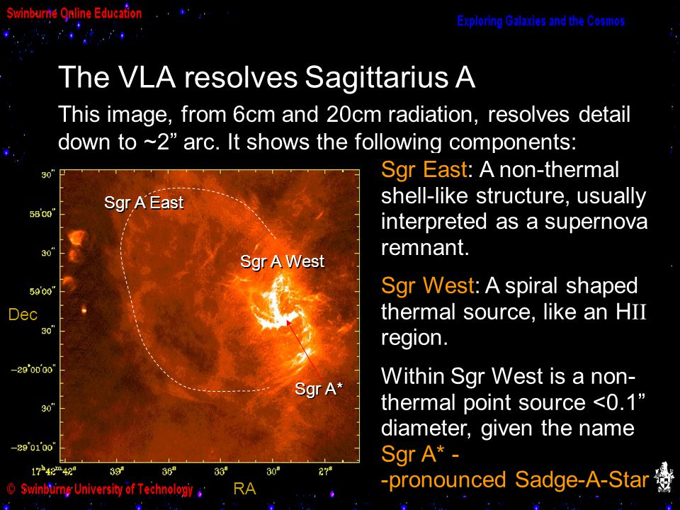 RA Dec Sgr A East Sgr A West Sgr A* The VLA resolves Sagittarius A This image, from 6cm and 20cm radiation, resolves detail down to ~2 arc. It shows t